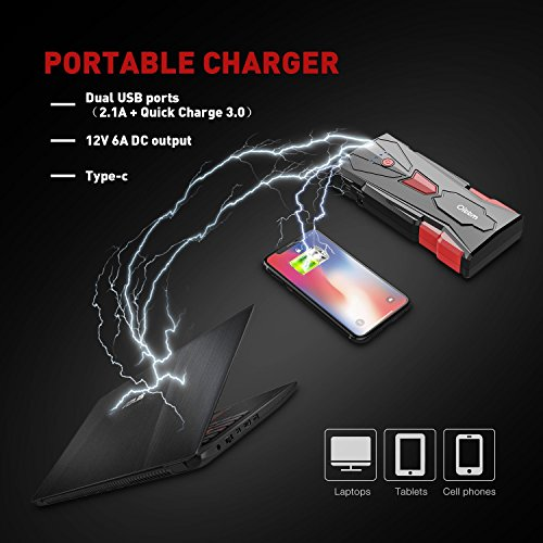 Car Jump Starter, Oittm 1500A Peak Current 15600mAh Car Battery Booster(Up to 8.0L Gas and 6.5L Diesel Engine) Power Bank Portable Charger w/ USB Charge+Quick Charge 3.0+Type-C+12V DC Output+LED Light by Oittm (Image #6)