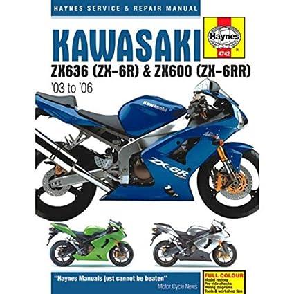 2003 - 2006 Kawasaki Ninja 636 ZX6 ZX6R ZX6RR Haynes Manual ...