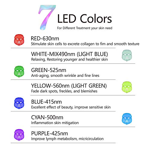 Led Face Mask - Angel Kiss 7 Color Photon Blue Red Light Therapy Skin Rejuvenation Facial Skin Care Mask by Angel Kiss (Image #3)
