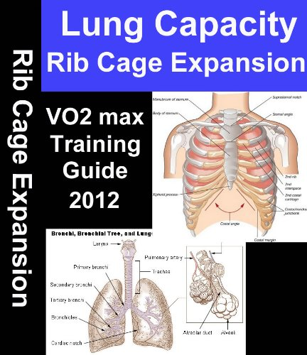 Rib Cage Expansion & Lung Capacity Training