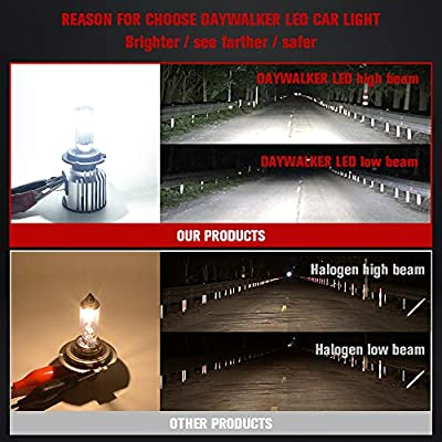 H7 LED Headlight Bulbs CSP Chips 12000LM 6000K White Extremely Bright LED Car Headlights 2Pack: Automotive