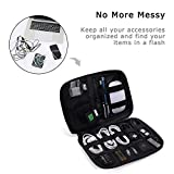 BAGSMART Electronic Organizer Small Travel Cable