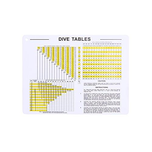 Scuba Dive Tables - Trident Waterproof Scuba Dive Tables Card, Decompression to 190ft