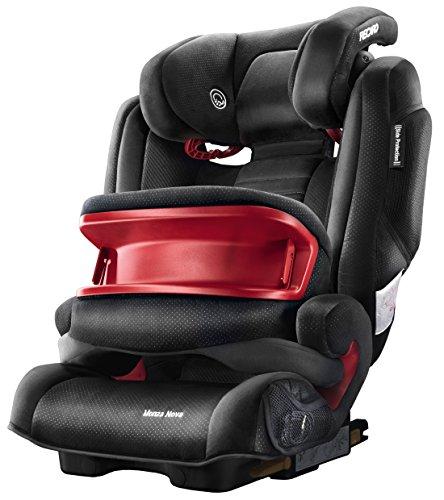 RECARO Monza Nova IS Autositz Gruppe 1/2/3 (9-36kg), Black