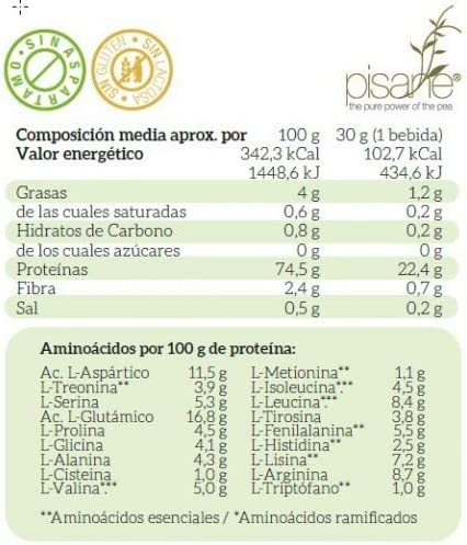 Mega Plus Pea Proteina De Guisante Chocolate 500Gr: Amazon.es ...