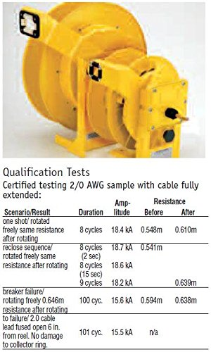 Woodhead GR900 Ground Fault Cable Retractor by Woodhead