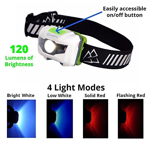 Running Headlamp LED Flashlight with Reflective Band - Bright, Light, Comfortable, Waterproof, 4 Light modes with Red; For Runners, Hiking, Camping, Hunting, Fishing, Dog Walking, Work, DIY by BoldBrite (Image #6)