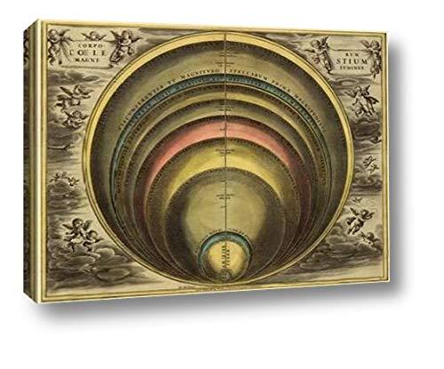 (Maps of The Heavens: CorpMaps Coelestium by Andreas Cellarius - 11