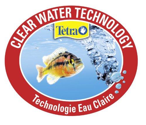 Tetra EX 1200 plus - Set completo de filtro exterior para acuario: Amazon.es: Productos para mascotas