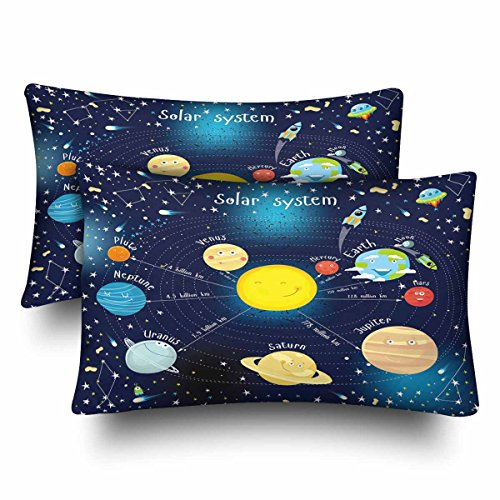 InterestPrint Solar System Educational Sun Planets Stars Playtime Pillow Cases Pillowcase Queen Size 20x30 Set of 2, Rectangle Pillow Covers Protector for Home Couch Sofa Bedroom Decoration by InterestPrint