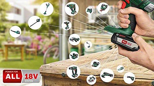 Confezione in Cartone Sistema da 18 V senza Batteria Bosch Torcia a Batteria UniversalLamp 18