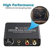 192kHz DAC Converter eSynic Digital to Analog