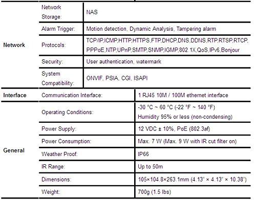 Hikvision DS-2CD2232-I5 3 megapixel high resolution Low illumination