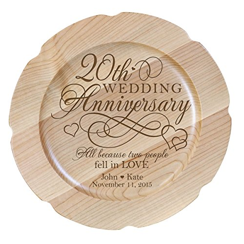 20th Anniversary Plate - LifeSong Milestones Personalized 20th Wedding Anniversary 12