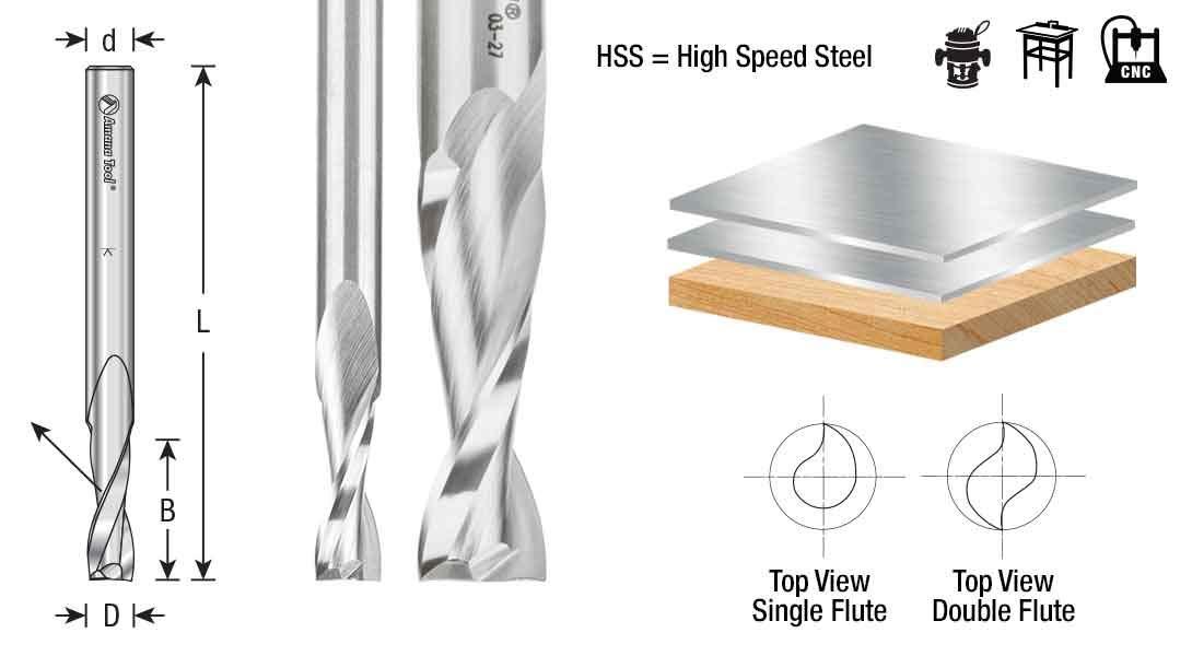 RH Cut 6 mm Cutting Diameter WIDIA Hanita 47N706002LT VariMill I 47N7 HP End Mill 4-Flute Straight Shank TiAlN Coating 0.5 mm Radius Carbide