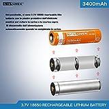 USB Rechargeable Headlamp,CREE XP-L V5 LED Super
