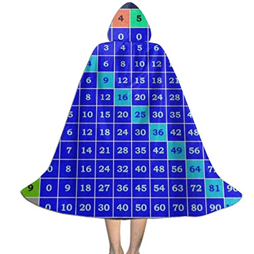 Scary Math Costumes Intergra - Ernest Congreve Multiplication Table Math Kids