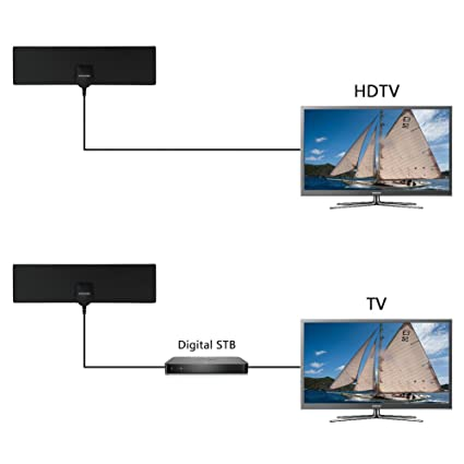 Best HDTV Antenna, MIESCHER Indoor Digital TV Antenna