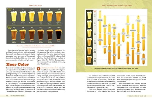 Tasting Beer An Insiders Guide To The Worlds Greatest Drink By Randy Mosher