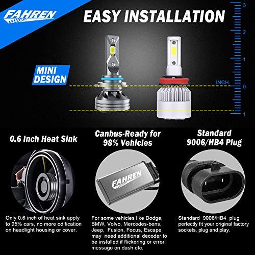 Fahren 9006/HB4 LED Headlight Bulbs, 60W 10000 Lumens Super Bright LED Headlights Conversion Kit 6500K Cool White IP68 Waterproof, Pack of 2