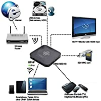 TV Box Dual Core RK3066 A9 1.6Ghz Android 4.1 16G Google TV Box HDMI 1080P