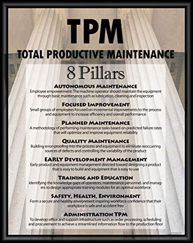 TPM 8 Pillars Total Productive Maintenance Poster 16