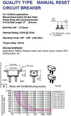 Rkurck 12 24v 50 Amp Atv Manual Resettable Circuit Breaker Fuse Holder 50a Auto