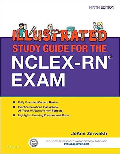 nclex hot topics vol 1