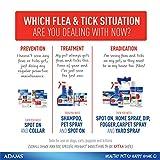 Adams Plus Flea & Tick Shampoo with Precor 12
