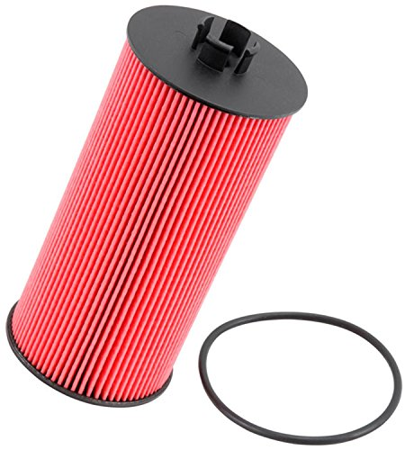 Best Oil Filters