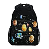 ShineSnow Solar System Galaxy Laptop Backpack, Planet Sun Moon Water Resistant College Students Travel Computer Notebooks Backpack for Men Women