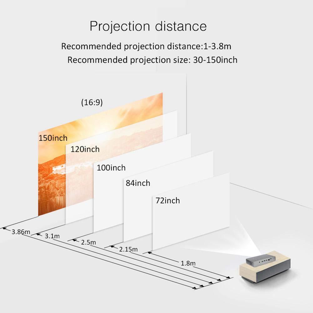 TOUMEI WiFi Kino Projektor 3800 Lumen Mini Portable 3D 4K Full HD DLP Pocket Projektor Smart Android WiFi Video Home Dual Band WiFi Auto Keystone Korrektur 1G 16G Dolby Sound Chinesisch//Englisch