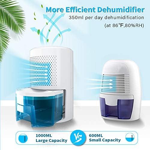LONOVE Dehumidifiers - Upgraded 2200 Cubic Feet (220 Sq ft) Mini Dehumidifiers for Home Bedroom Bathroom Basement Closet RV Garage, 1000ml (34oz) Quiet Auto-off Electric Portable Small Dehumidifier