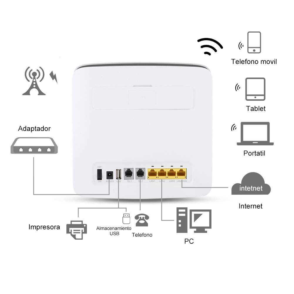 Amazon.com: WiFi Router,High Power Fast 300Mbps Excellent ...