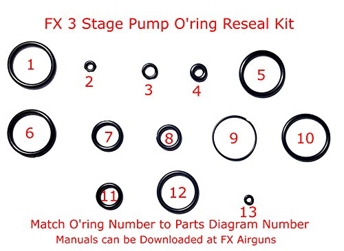 FX 3 Stage Hand Pump O'ring Seal Kit (Fx Seal)