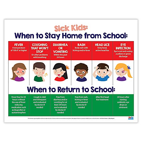 When Sick Kids Should Stay Home from School Poster - Preschool, Daycare and Elementary School Poster - School Nurse Office Poster -17 x 22 inches, Laminated