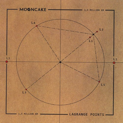 Cover of Lagrange Points
