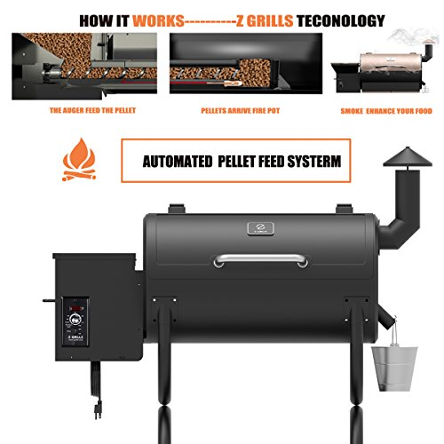 Z GRILLS Wood Pellet Grill 2019 Model 8-in-1 BBQ Smoker with PID Controller for Outdoor Cooking 550SQIN Barbecue Area 10LB Hopper (ZPG-550B)