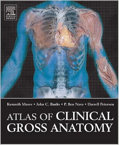Atlas of Clinical Gross Anatomy, 1e: 9780323037440: Medicine ...