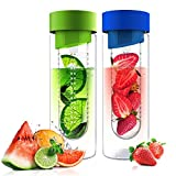 Fruit Infuser Glass Flavor it Water Bottle For Naturally Flavored Water by Asbou 20 Oz (2 Pack) Lime Blue