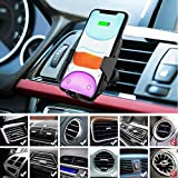 iClever Wireless Car Charger 10W/7.5W QI Fast