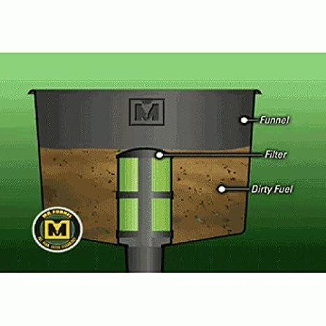 Embudo gasolina filtro gasolina para barco, coche, avión, etc ...