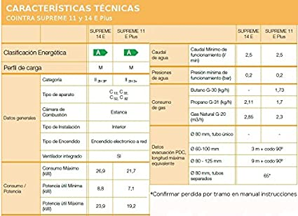 Cointra supreme plus - Calentador gas estanco supreme-11e plus-b, Clasificación energética - A: Amazon.es: Bricolaje y herramientas