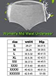 Womens Underwear, No Muffin Top Full Coverage