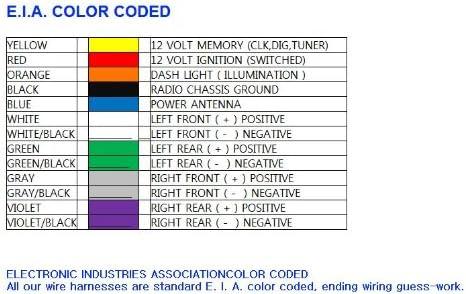pioneer deh 12 wiring diagram electrical wiring diagram guide pioneer deh p8400bh wiring-diagram pioneer deh x3600ui wiring diagram #8