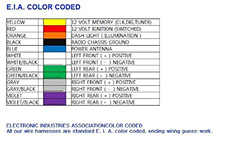pioneer wiring color diagram wiring diagram schematics rh yeajordan com
