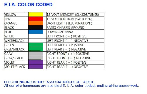 jeep wiring color codes