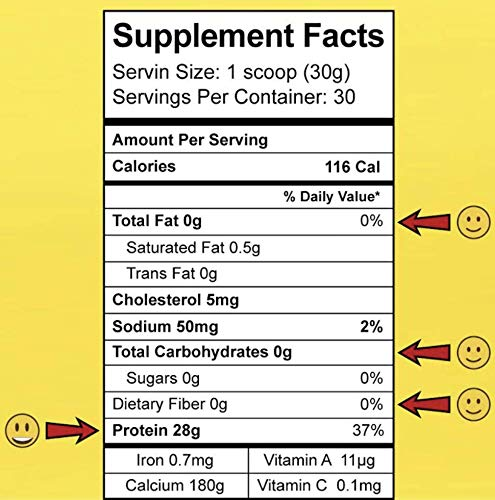 Amazon.com: NI UNA DIETA MAS - Whey Protein Isolate (Delicious Chocolate) No sugar, No Lactose, Easy to Mix: Health & Personal Care