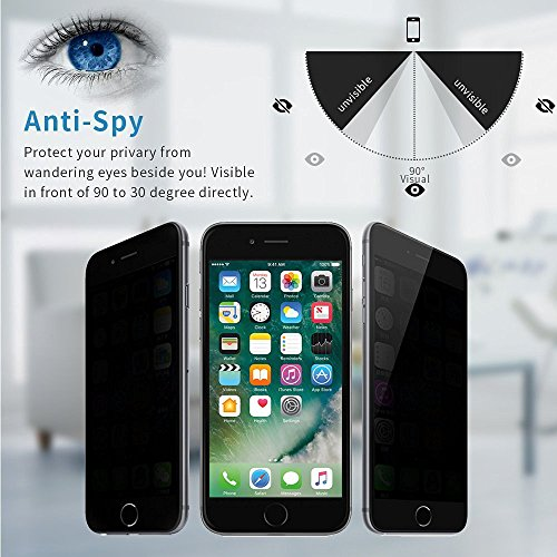 Buy privacy screen iphone 7