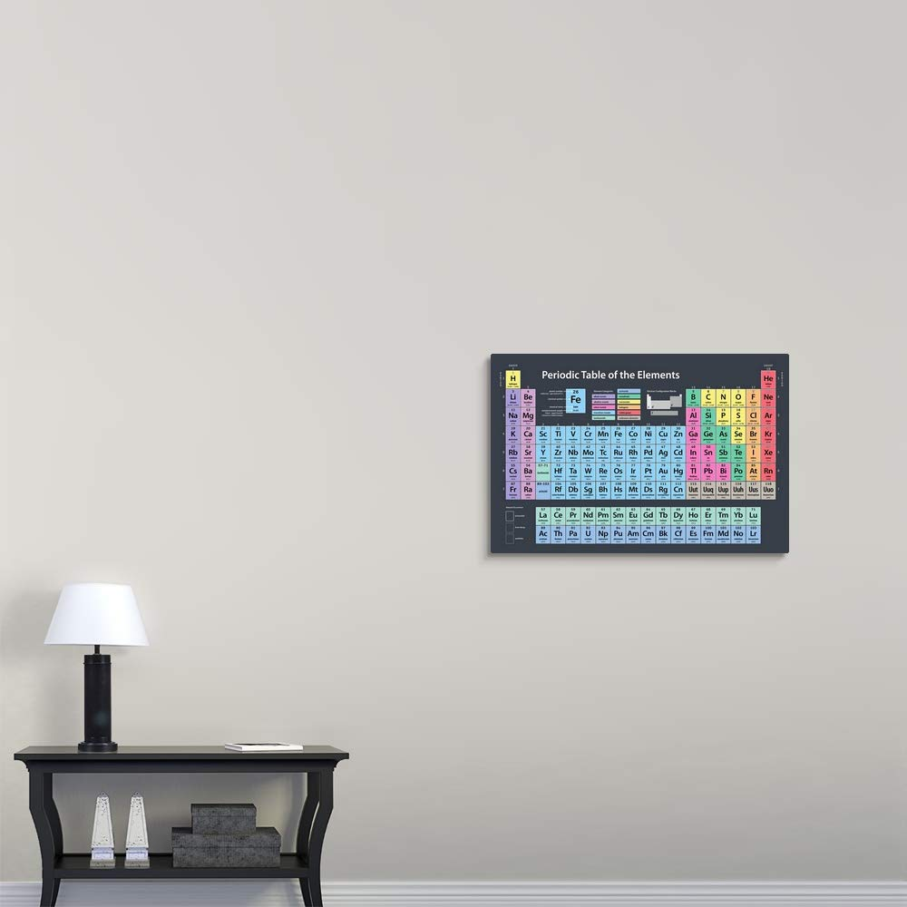 Periodic Table of Elements Canvas Wall Art Print, 36 x24 x1.25
